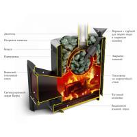 Гейзер 2014 Carbon Витра ЗК терракота